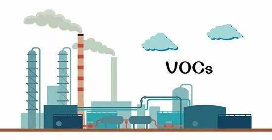 印刷生产过程VOCs影响因素